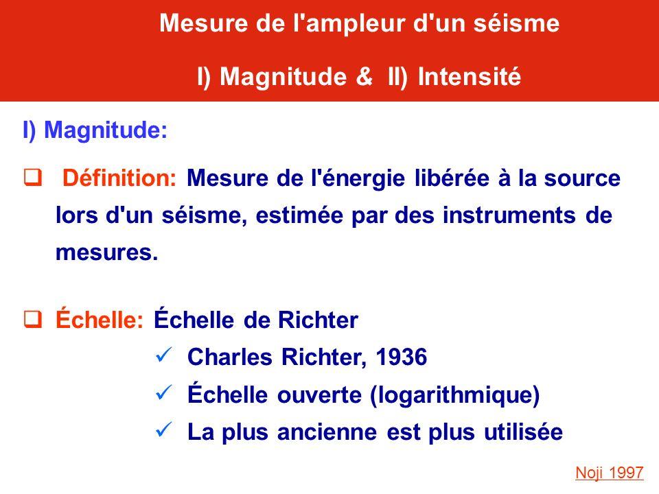 I) Magnitude: Définition: Mesure de l'énergie libérée à la source lors d'un séisme, estimée par des instruments de mesures. Échelle: Échelle de Richte