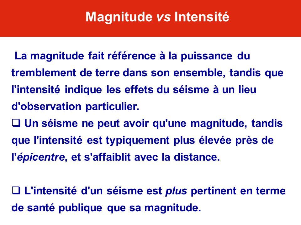 La magnitude fait référence à la puissance du tremblement de terre dans son ensemble, tandis que l'intensité indique les effets du séisme à un lieu d'