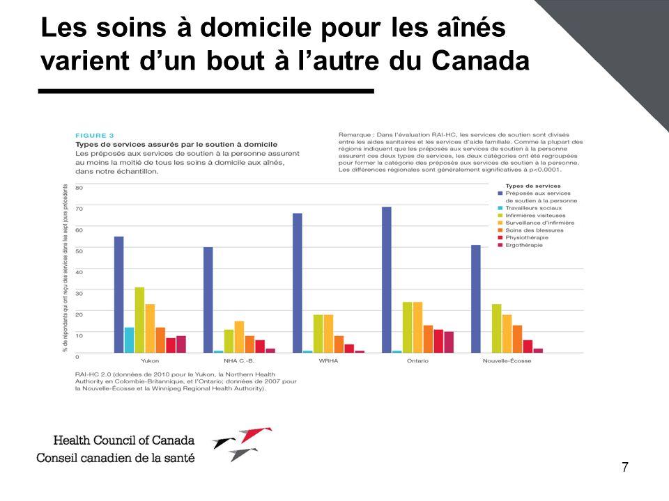 7 Les soins à domicile pour les aînés varient dun bout à lautre du Canada