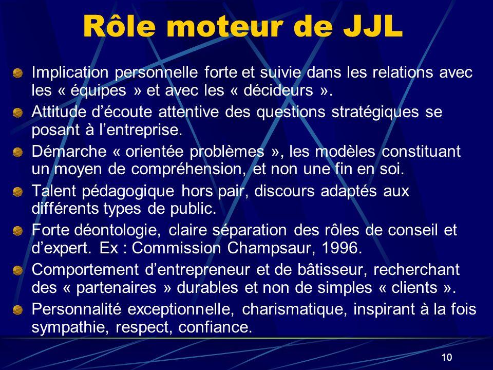 10 Rôle moteur de JJL Implication personnelle forte et suivie dans les relations avec les « équipes » et avec les « décideurs ». Attitude découte atte