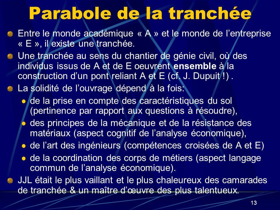 13 Parabole de la tranchée Entre le monde académique « A » et le monde de lentreprise « E », il existe une tranchée. Une tranchée au sens du chantier