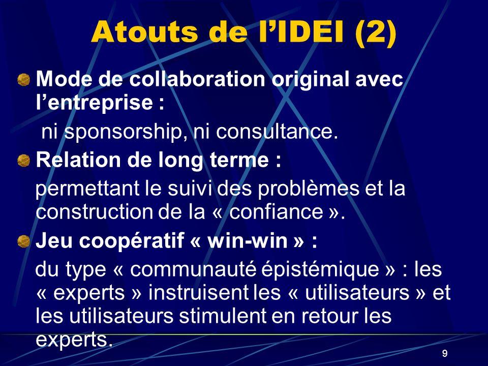 9 Atouts de lIDEI (2) Mode de collaboration original avec lentreprise : ni sponsorship, ni consultance. Relation de long terme : permettant le suivi d