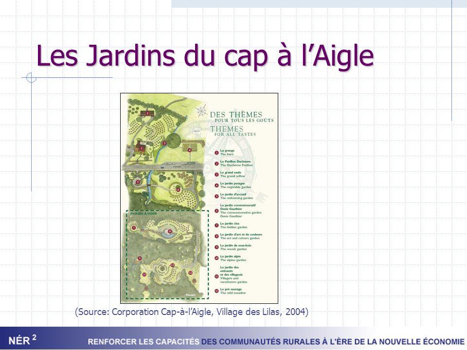 Les Jardins du cap à lAigle (Source: Corporation Cap-à-lAigle, Village des Lilas, 2004)