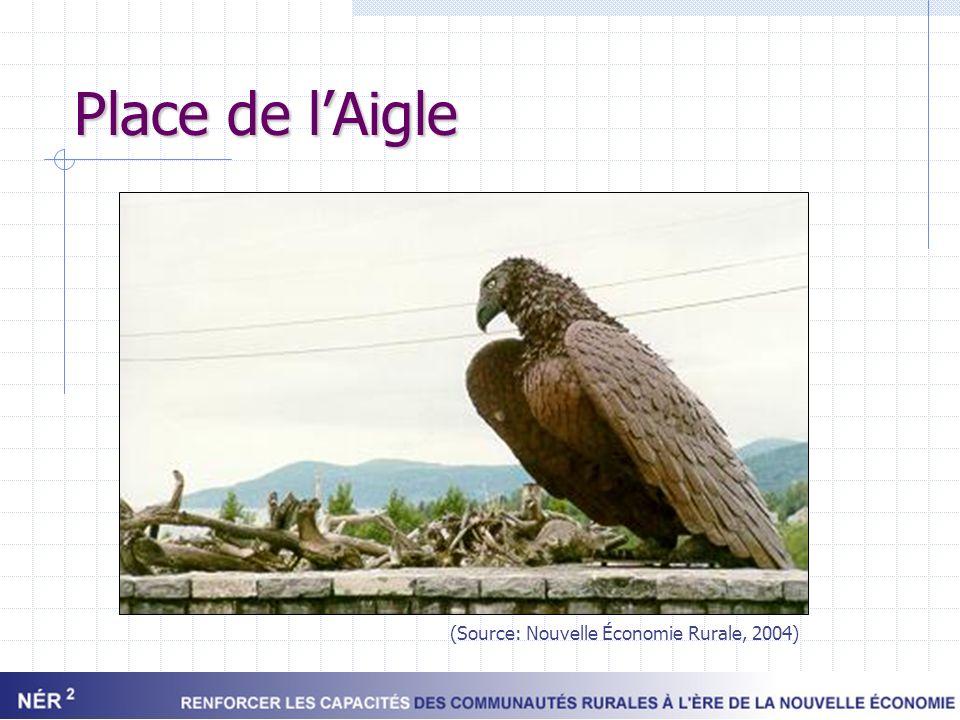 Emblème des Jardins du cap à lAigle (Source: Corporation Cap-à-lAigle, Village des Lilas, 2004)