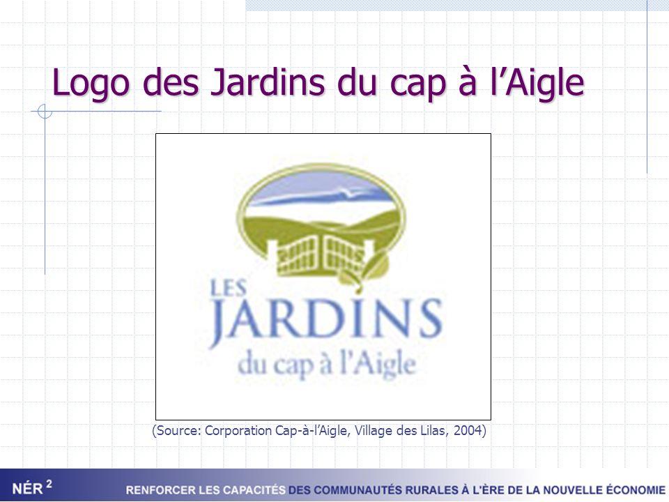 Le pavillon Duchesne et le Lilas Café (Source: Site Internet du Ministère du développement économique et régional)