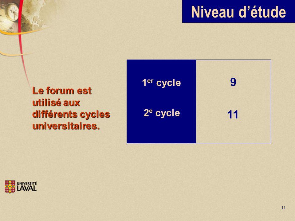 11 1 er cycle 2 e cycle 9 11 Niveau détude Le forum est utilisé aux différents cycles universitaires.