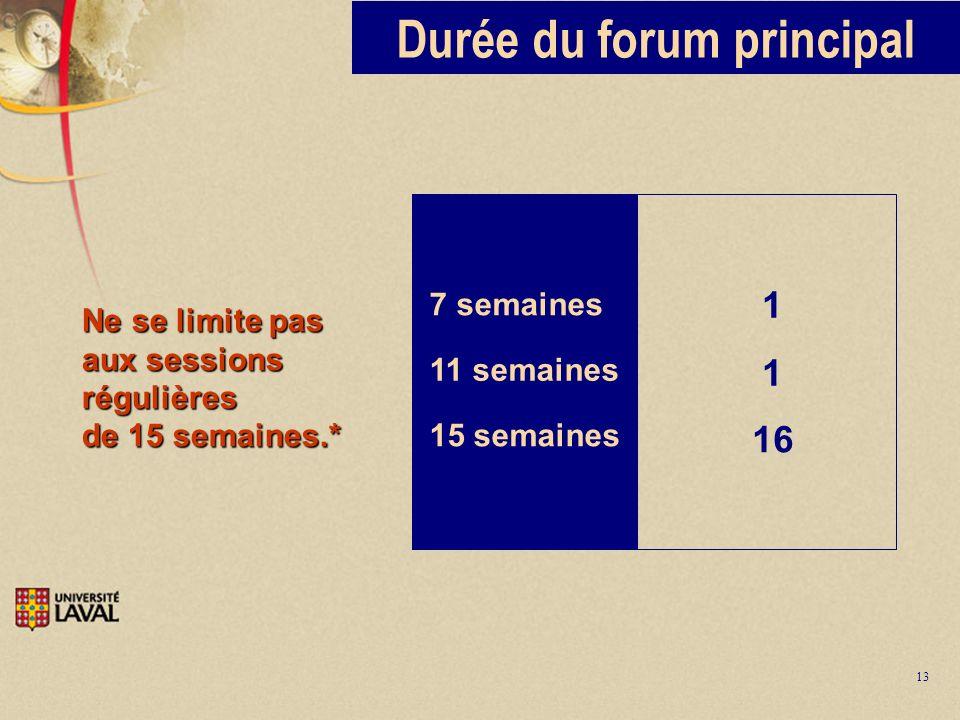 13 Durée du forum principal 16 7 semaines 11 semaines 15 semaines 1 1 Ne se limite pas aux sessions régulières de 15 semaines.*