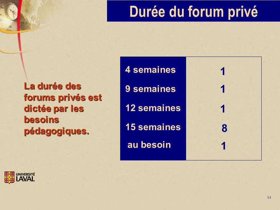 14 Durée du forum privé 8 9 semaines 12 semaines 15 semaines 1 1 4 semaines 1 au besoin 1 La durée des forums privés est dictée par les besoins pédago