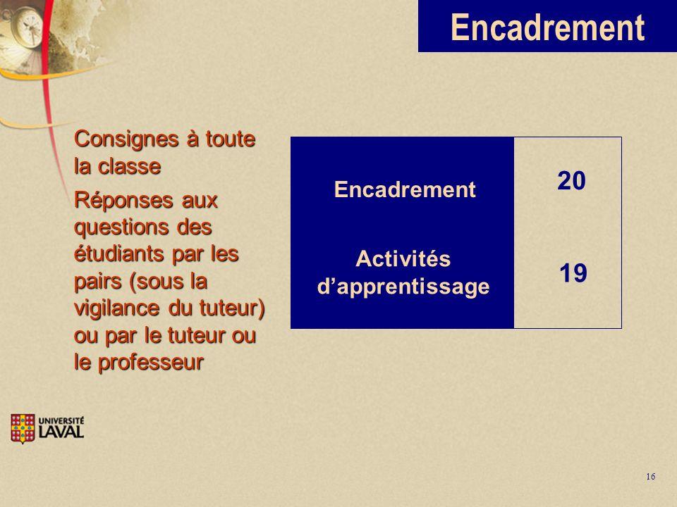 16 Encadrement Activités dapprentissage 20 19 Encadrement Consignes à toute la classe Réponses aux questions des étudiants par les pairs (sous la vigi