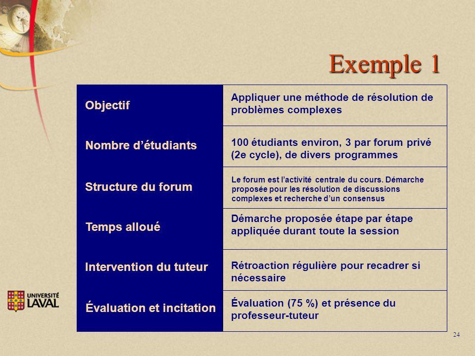 24 Objectif Nombre détudiants Structure du forum Temps alloué Intervention du tuteur Évaluation et incitation Appliquer une méthode de résolution de p