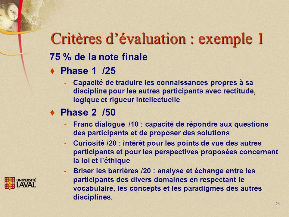 25 75 % de la note finale Phase 1 /25 Capacité de traduire les connaissances propres à sa discipline pour les autres participants avec rectitude, logi
