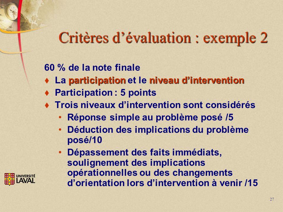 27 Critères dévaluation : exemple 2 60 % de la note finale participationniveau dintervention La participation et le niveau dintervention Participation