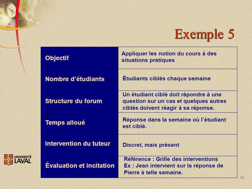 31 Exemple 5 Objectif Nombre détudiants Structure du forum Temps alloué Intervention du tuteur Évaluation et incitation Appliquer les notion du cours