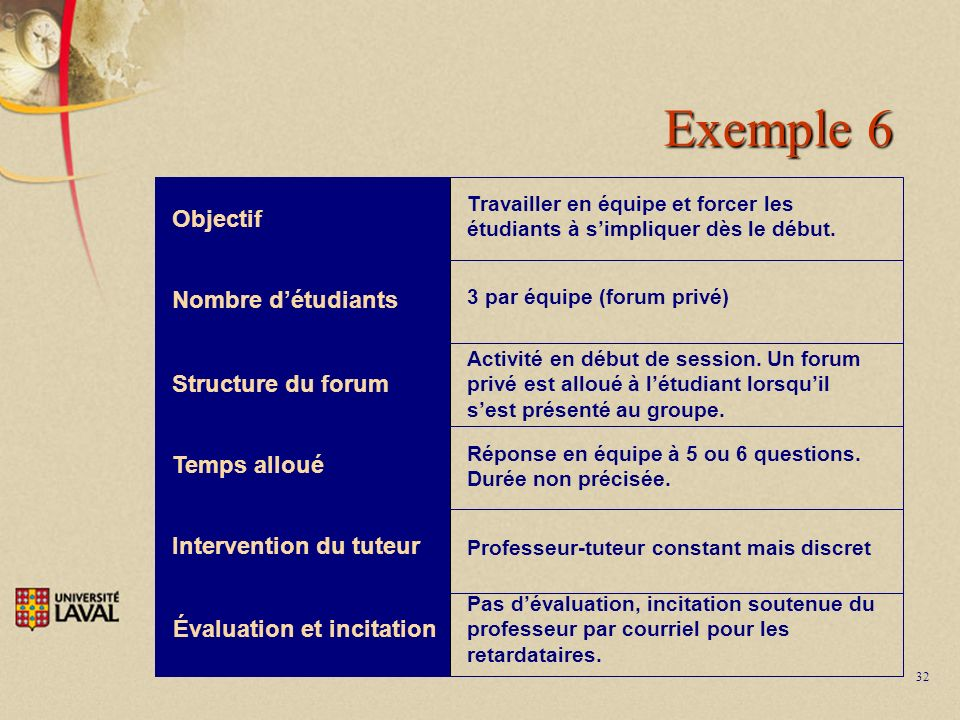 32 Objectif Nombre détudiants Structure du forum Temps alloué Intervention du tuteur Évaluation et incitation Travailler en équipe et forcer les étudiants à simpliquer dès le début.