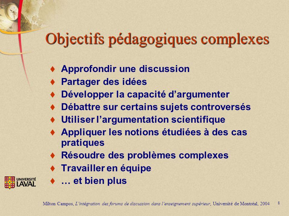 8 Objectifs pédagogiques complexes Approfondir une discussion Partager des idées Développer la capacité dargumenter Débattre sur certains sujets contr