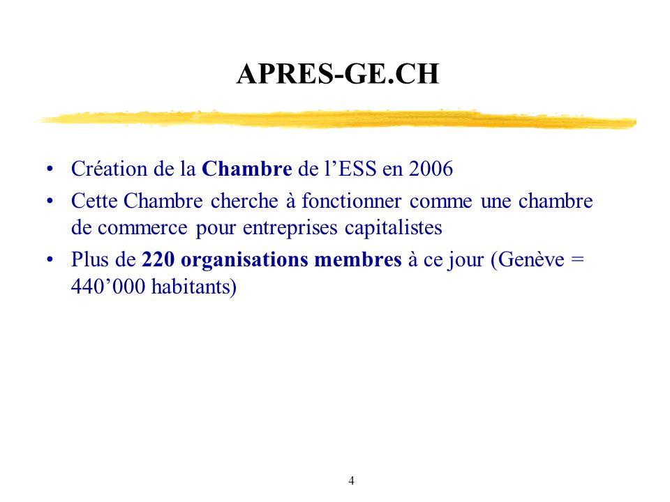 4 APRES-GE.CH Création de la Chambre de lESS en 2006 Cette Chambre cherche à fonctionner comme une chambre de commerce pour entreprises capitalistes Plus de 220 organisations membres à ce jour (Genève = 440000 habitants)