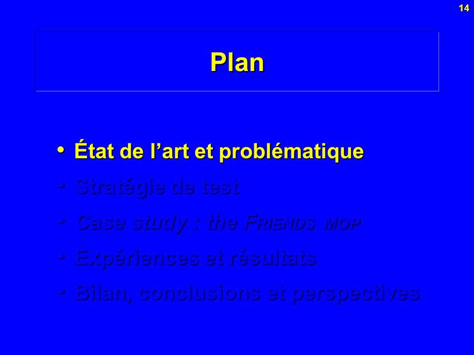 14Plan État de lart et problématique État de lart et problématique Stratégie de test Stratégie de test Case study : the F RIENDS MOP Case study : the