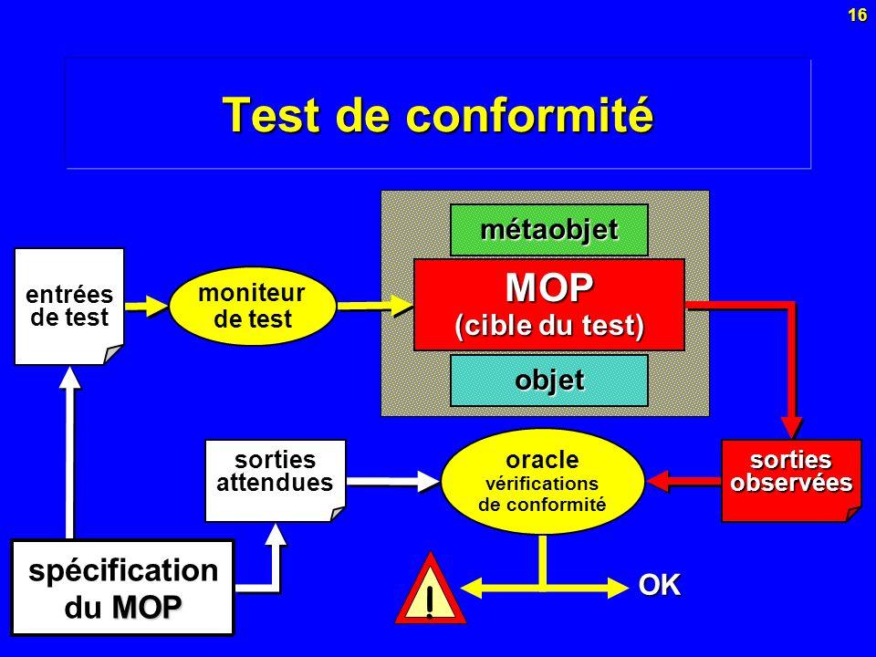 16 Test de conformité moniteur de test entrées de test MOP (cible du test) objet métaobjet spécification MOP du MOP oracle vérifications de conformité