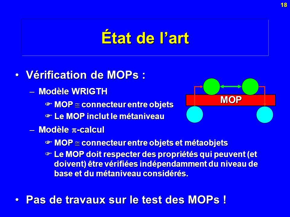 18 État de lart Vérification de MOPs :Vérification de MOPs : –Modèle WRIGTH MOP connecteur entre objets MOP connecteur entre objets Le MOP inclut le m