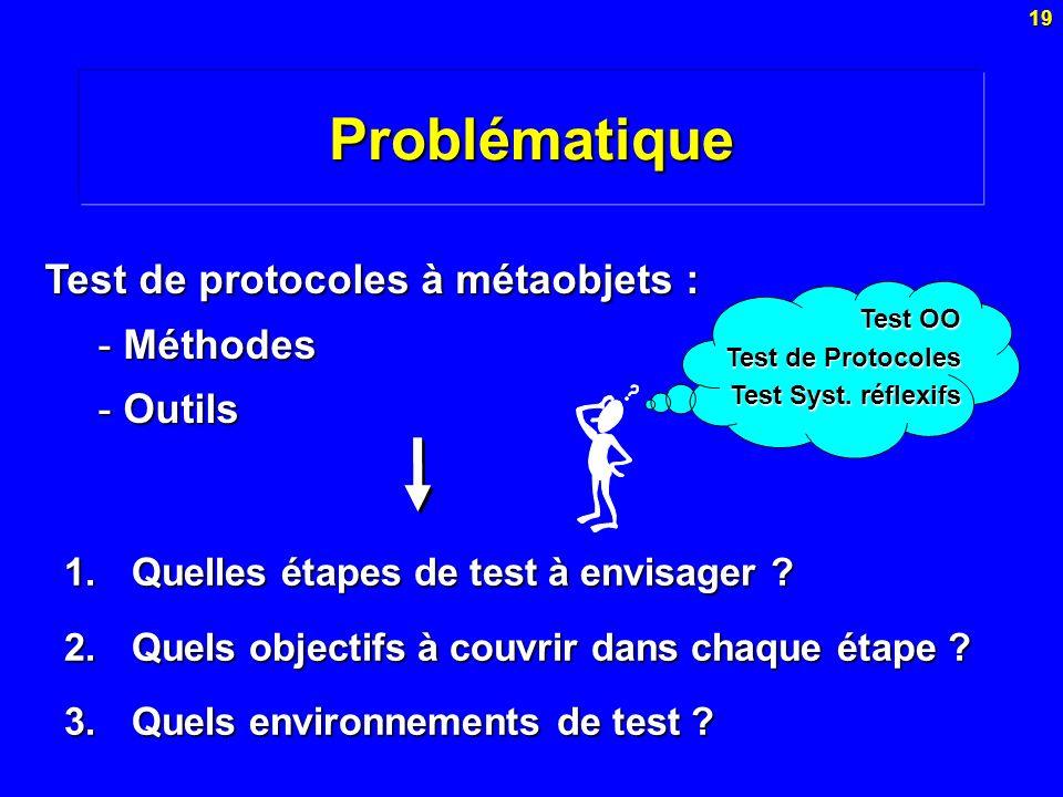 19Problématique Test de protocoles à métaobjets : - Méthodes - Outils 1.Quelles étapes de test à envisager ? 2.Quels objectifs à couvrir dans chaque é