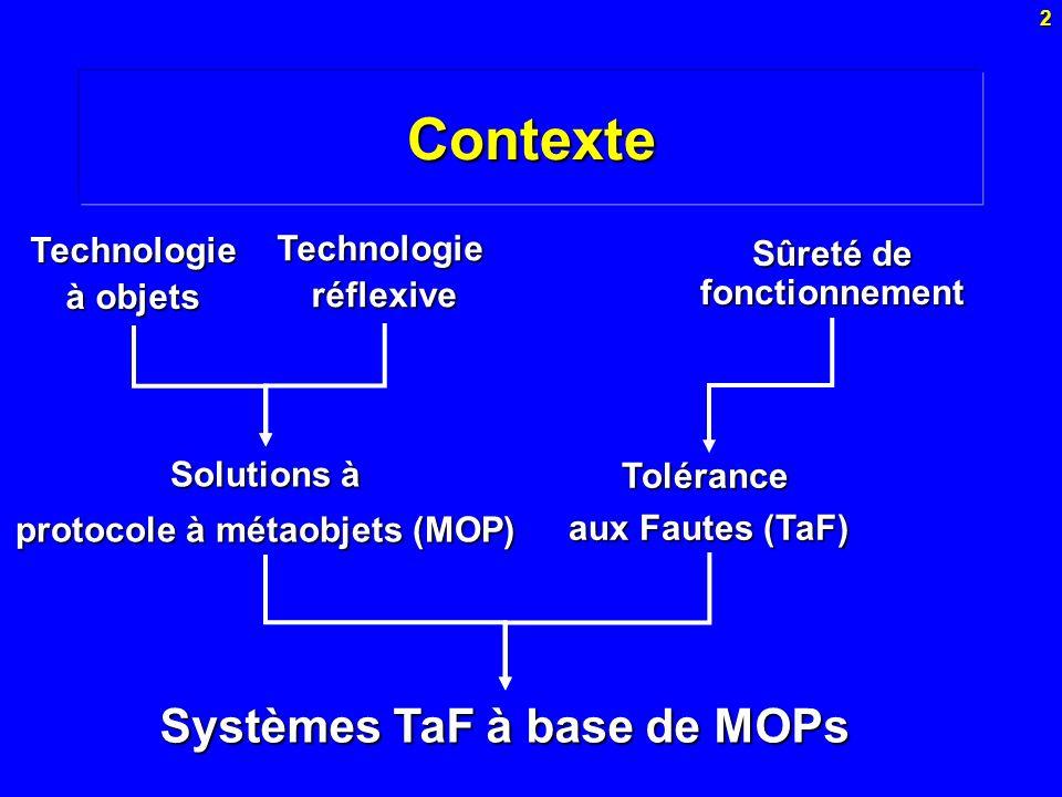 2Contexte Technologie à objets Technologie réflexive Solutions à protocole à métaobjets (MOP) Sûreté de fonctionnement Tolérance aux Fautes (TaF) Syst