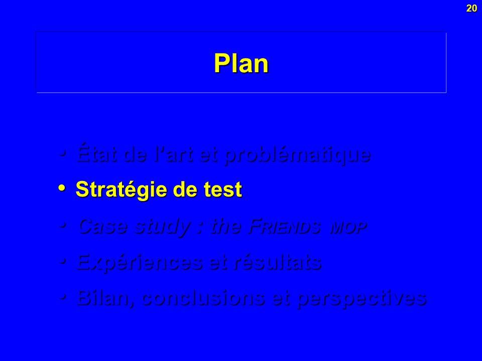 20Plan État de lart et problématique État de lart et problématique Stratégie de test Stratégie de test Case study : the F RIENDS MOP Case study : the