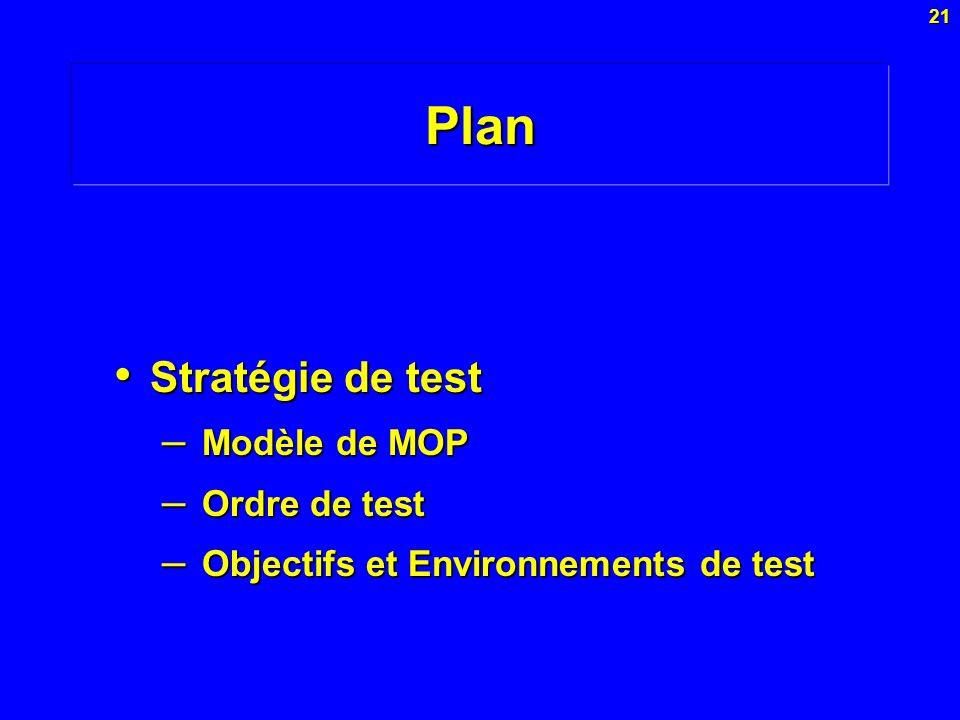 21Plan État de lart et problématique Stratégie de test Stratégie de test – Modèle de MOP – Ordre de test – Objectifs et Environnements de test