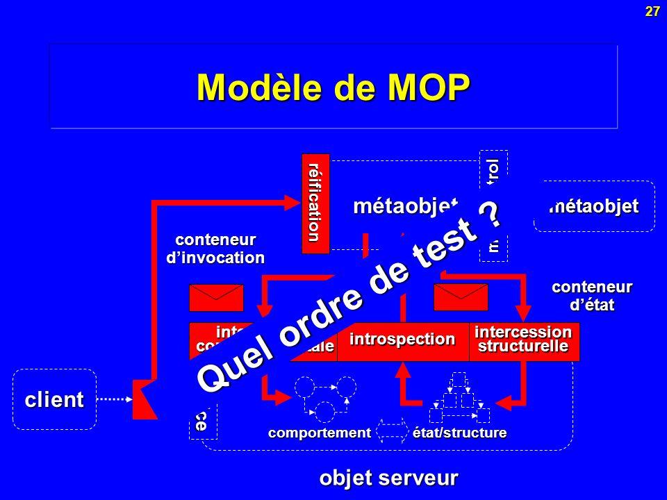 27 métaobjet service Modèle de MOP réification intercession comportementale intercession structurelle introspection comportement état/structure objet