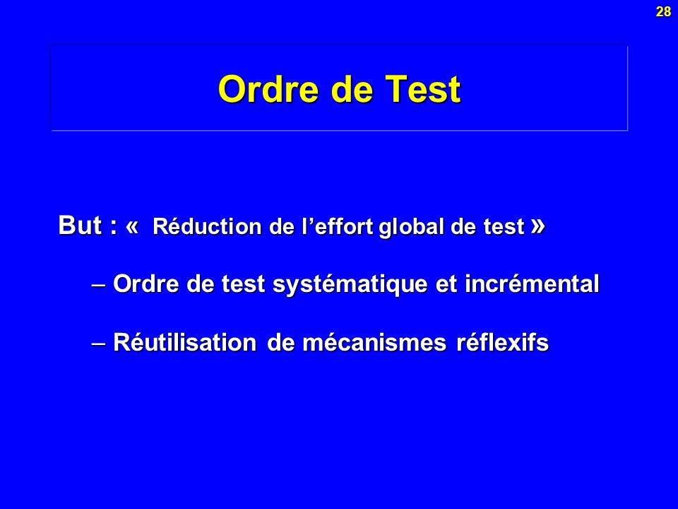 28 Ordre de Test But : « Réduction de leffort global de test » –Ordre de test systématique et incrémental –Réutilisation de mécanismes réflexifs
