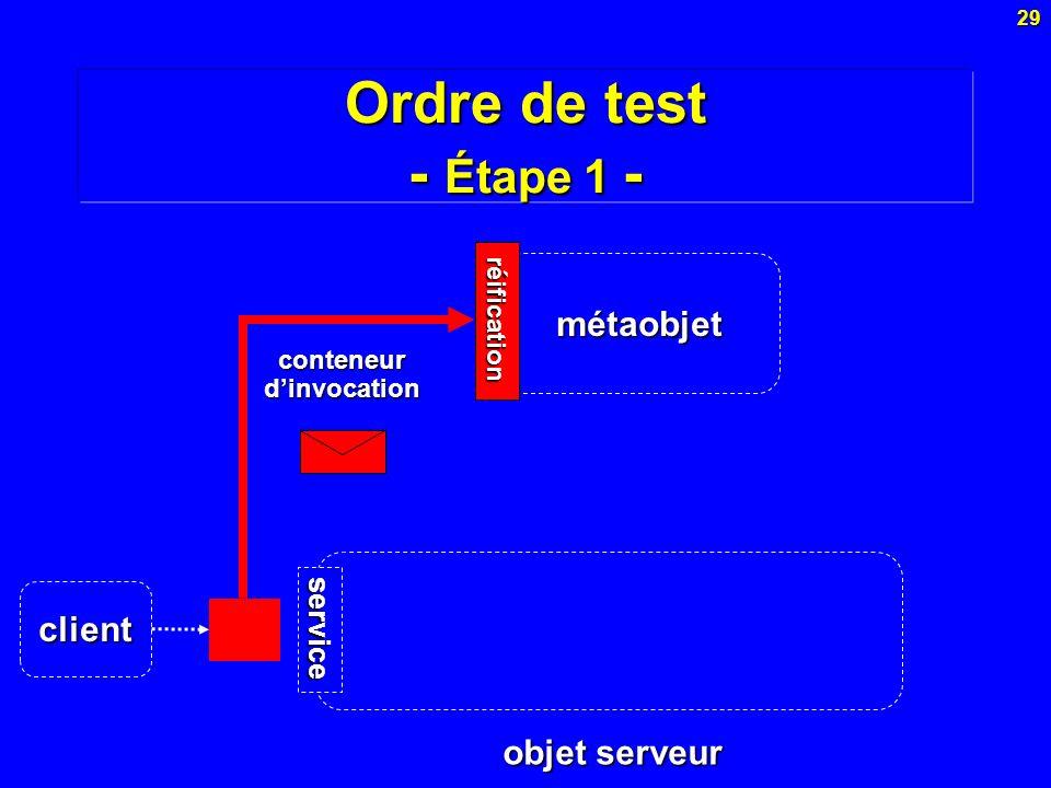 29 métaobjet service Ordre de test - Étape 1 - réification conteneurdinvocation objet serveur client