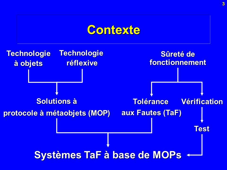 3Contexte Technologie à objets Technologie réflexive Solutions à protocole à métaobjets (MOP) Sûreté de fonctionnement Tolérance aux Fautes (TaF) Véri