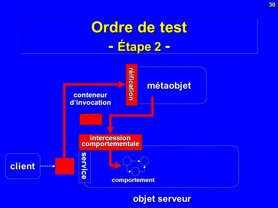 30 métaobjet service Ordre de test - Étape 2 - réification intercession comportementale comportement conteneurdinvocation objet serveur client