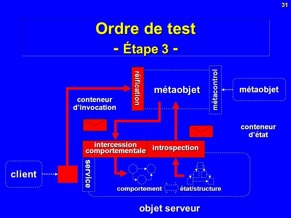 31 Ordre de test - Étape 3 - métaobjet service réification intercession comportementale introspection comportement état/structure conteneurdinvocation