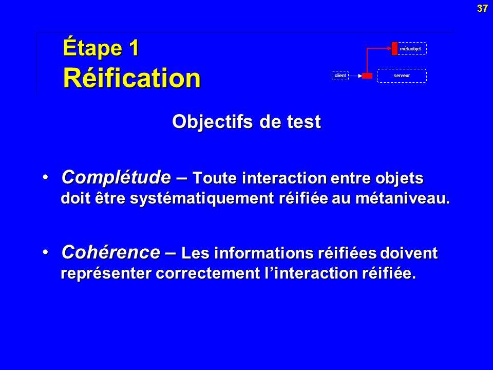 37 Étape 1 Réification Objectifs de test Complétude – Toute interaction entre objets doit être systématiquement réifiée au métaniveau.Complétude – Tou