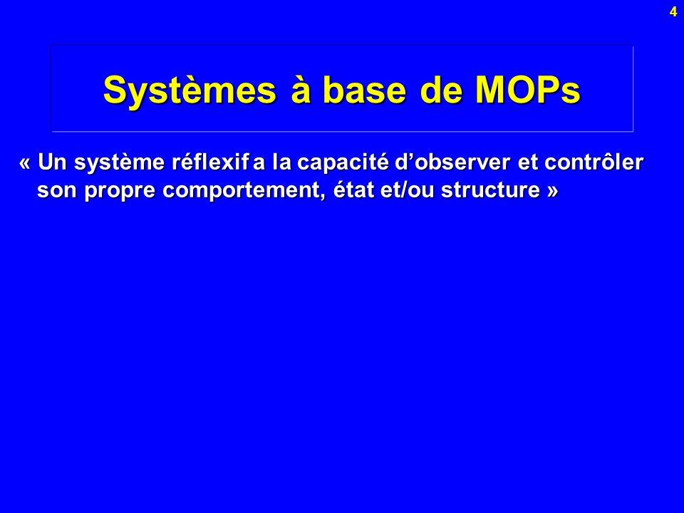 4 Systèmes à base de MOPs « Un système réflexif a la capacité dobserver et contrôler son propre comportement, état et/ou structure »