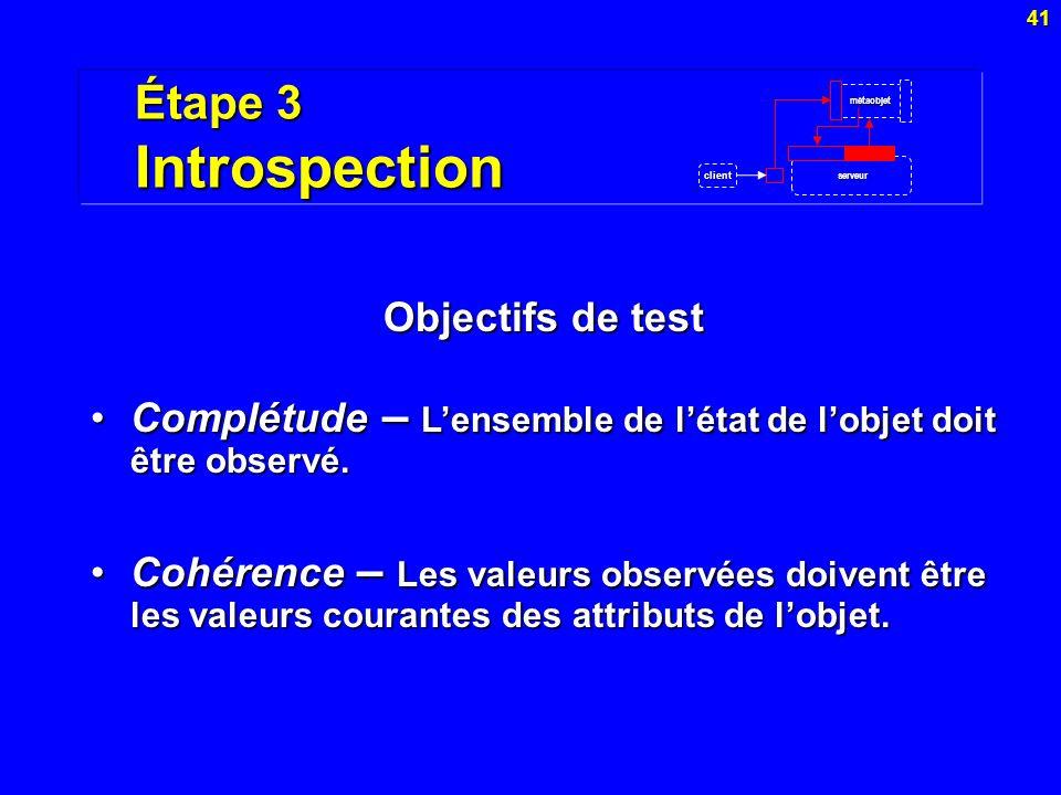 41 Étape 3 Introspection métaobjet serveur client Objectifs de test Complétude – Lensemble de létat de lobjet doit être observé.Complétude – Lensemble