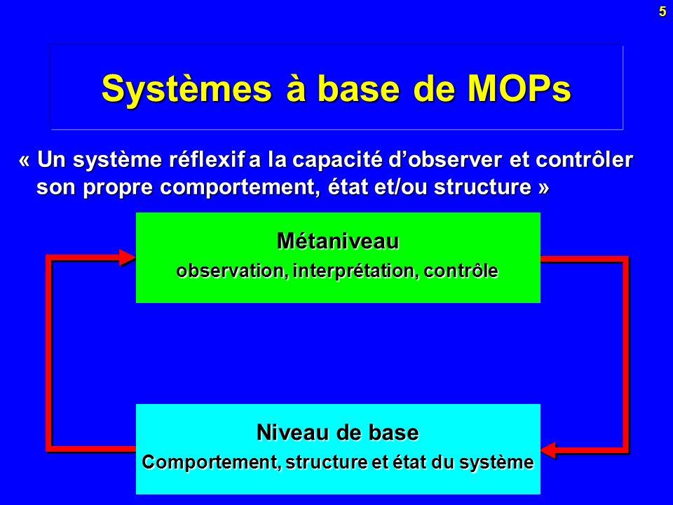 5 Systèmes à base de MOPs Métaniveau observation, interprétation, contrôle Niveau de base Comportement, structure et état du système « Un système réfl
