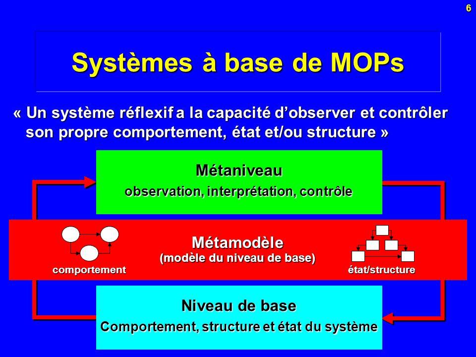 6 Systèmes à base de MOPs Métaniveau observation, interprétation, contrôle Niveau de base Comportement, structure et état du système Métamodèle (modèl