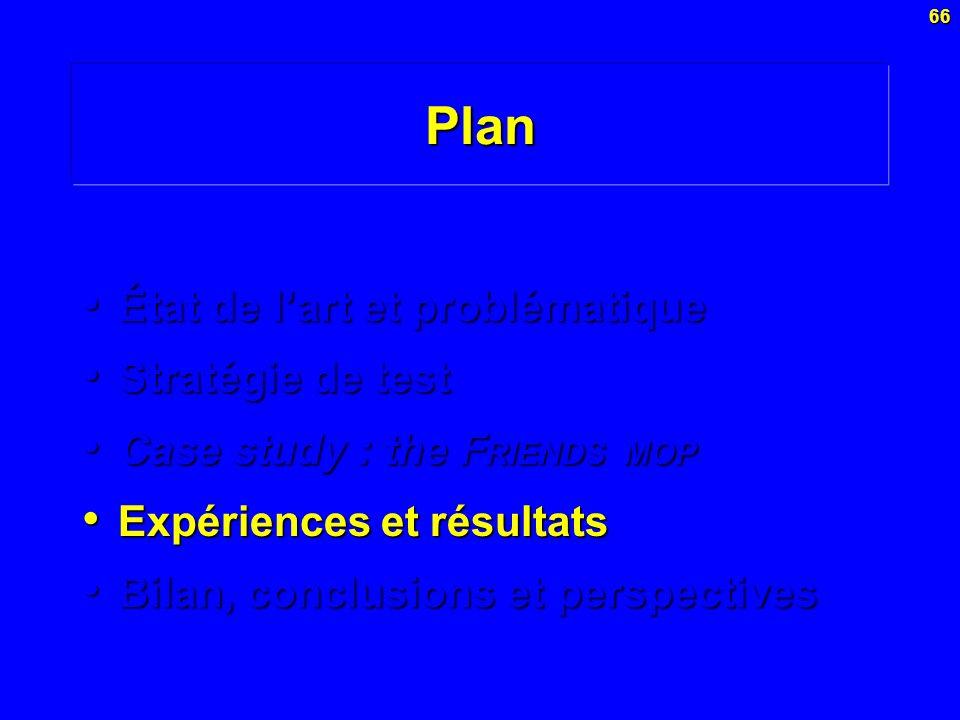 66Plan État de lart et problématique État de lart et problématique Stratégie de test Stratégie de test Case study : the F RIENDS MOP Case study : the