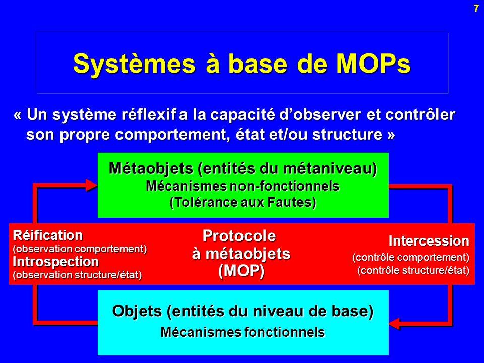 7 Systèmes à base de MOPs Objets (entités du niveau de base) Mécanismes fonctionnels Métaobjets (entités du métaniveau) Mécanismes non-fonctionnels (T