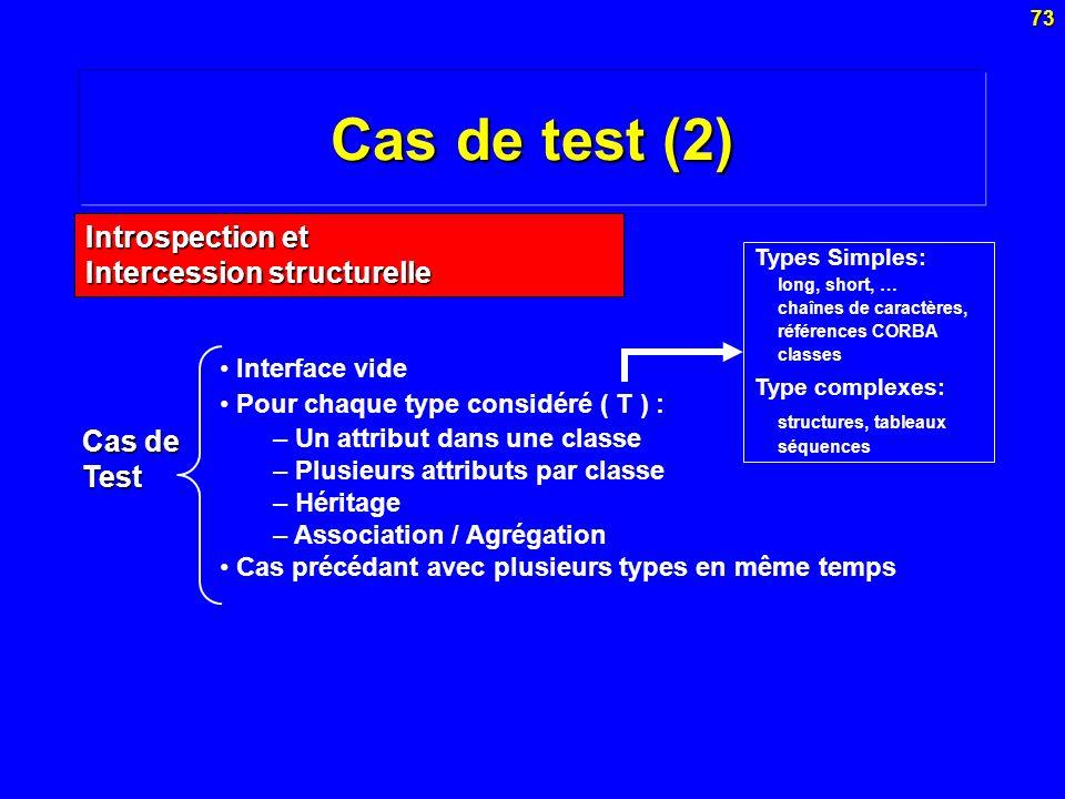 73 Cas de test (2) Cas de Test Interface vide Pour chaque type considéré ( T ) : – Un attribut dans une classe – Plusieurs attributs par classe – Héri