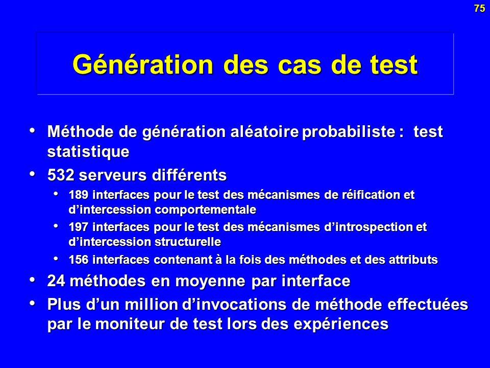 75 Génération des cas de test Méthode de génération aléatoire probabiliste : test statistique Méthode de génération aléatoire probabiliste : test stat