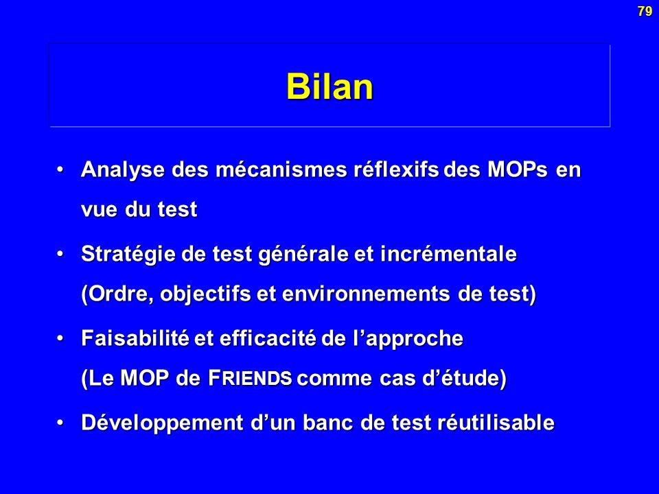 79Bilan Analyse des mécanismes réflexifs des MOPs en vue du testAnalyse des mécanismes réflexifs des MOPs en vue du test Stratégie de test générale et