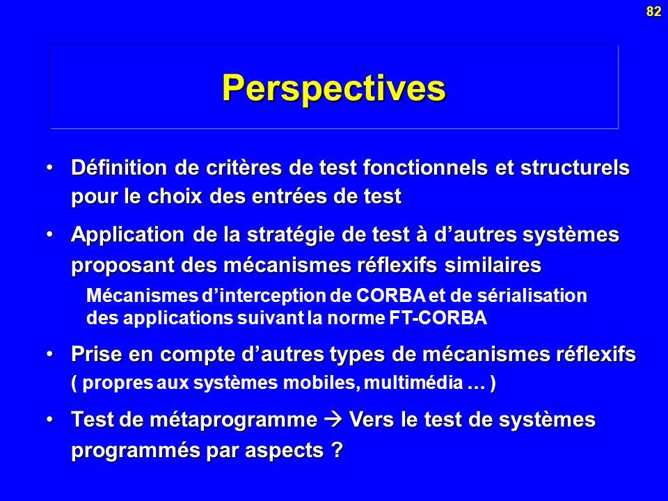 82Perspectives Définition de critères de test fonctionnels et structurels pour le choix des entrées de testDéfinition de critères de test fonctionnels