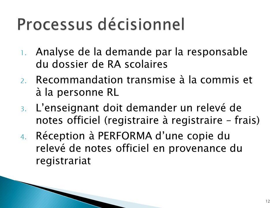 1. Analyse de la demande par la responsable du dossier de RA scolaires 2. Recommandation transmise à la commis et à la personne RL 3. Lenseignant doit