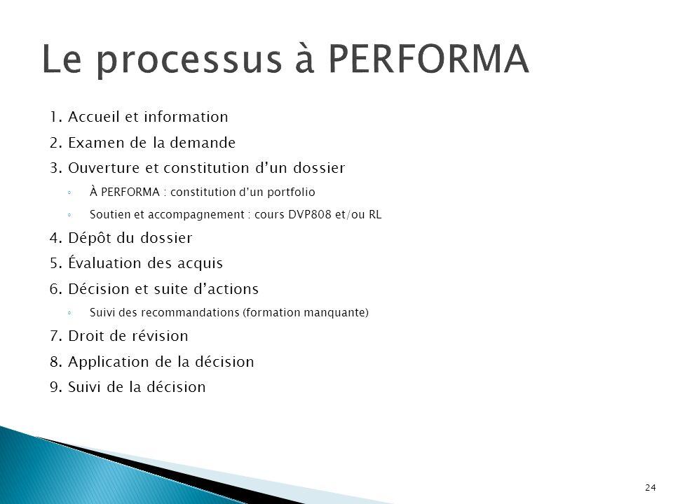 1. Accueil et information 2. Examen de la demande 3.