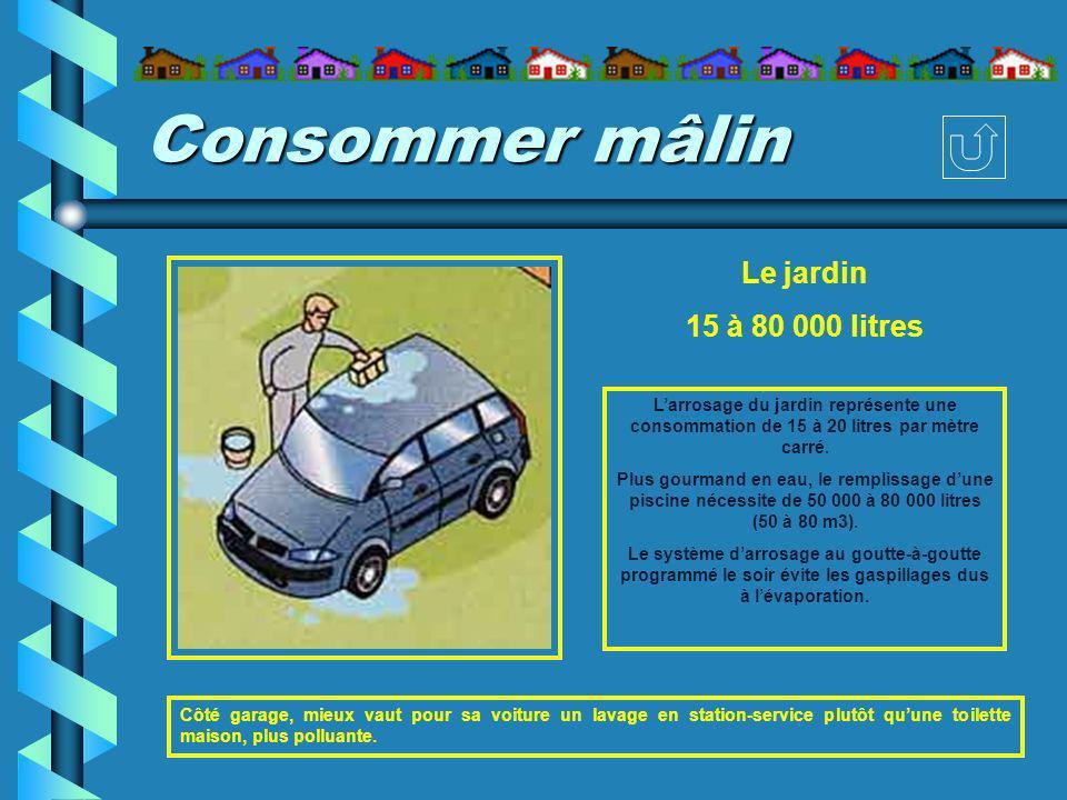 Consommer mâlin Côté garage, mieux vaut pour sa voiture un lavage en station-service plutôt quune toilette maison, plus polluante. Larrosage du jardin