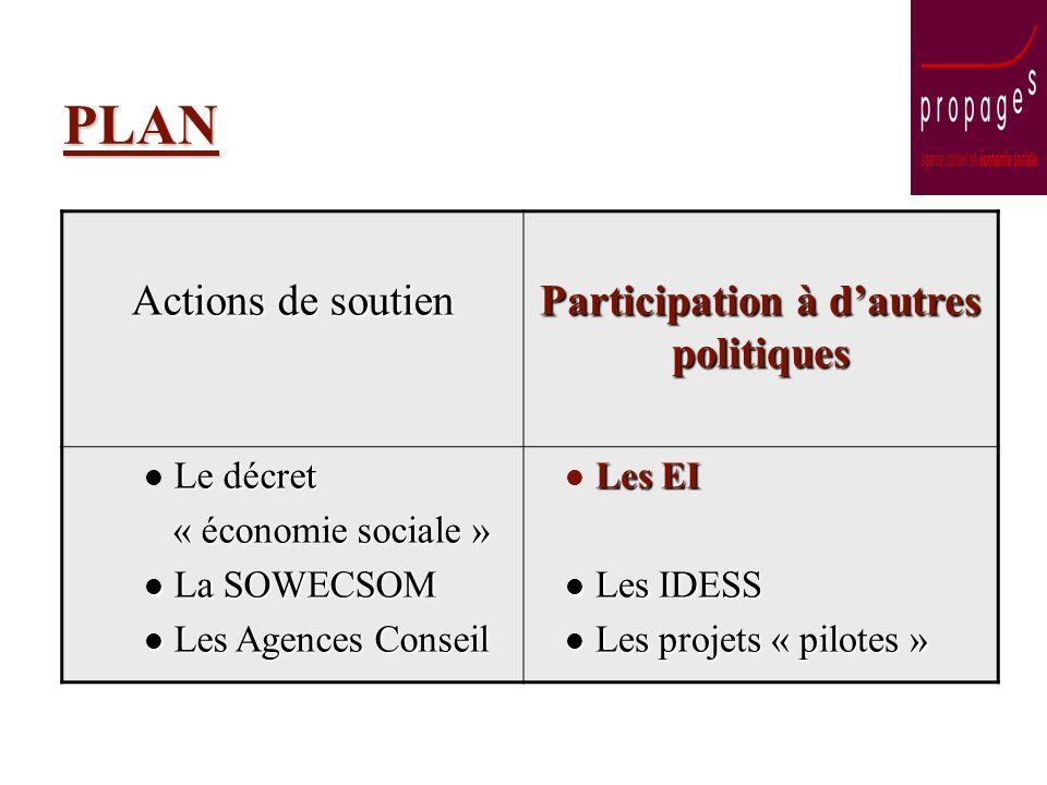 PLAN Actions de soutien Participation à dautres politiques Le décret « économie sociale » « économie sociale » La SOWECSOM La SOWECSOM Les Agences Con
