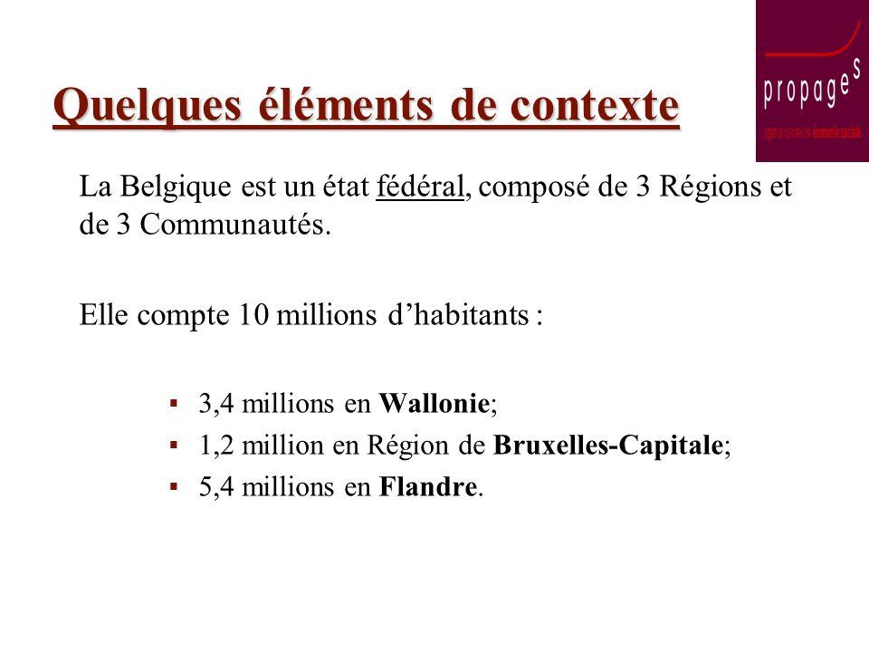 Quelques éléments de contexte La Belgique est un état fédéral, composé de 3 Régions et de 3 Communautés. Elle compte 10 millions dhabitants : 3,4 mill