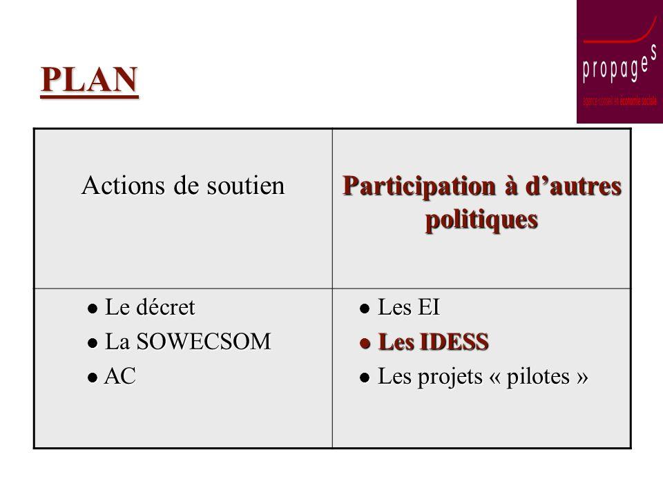 PLAN Actions de soutien Participation à dautres politiques Le décret La SOWECSOM La SOWECSOM AC AC Les EI Les IDESS Les IDESS Les projets « pilotes » Les projets « pilotes »